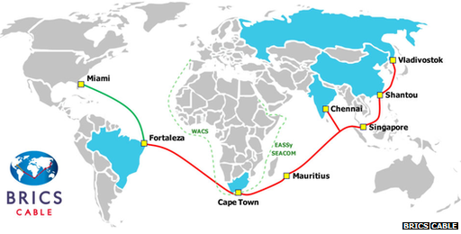 http://richardbrenneman.files.wordpress.com/2013/09/blpog-brics-cable.png