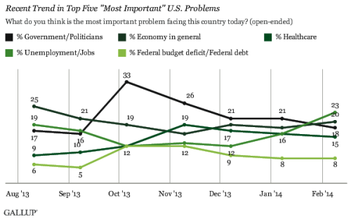 BLOG Gallup