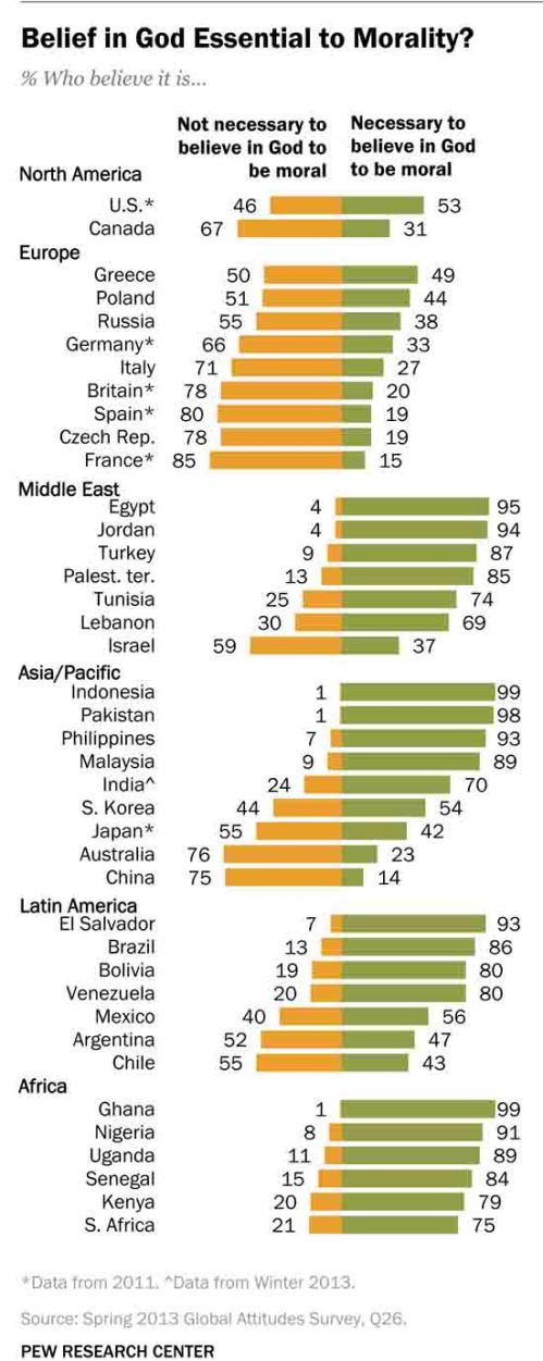 Microsoft Word - Pew Research Center Global Attitudes Project Be