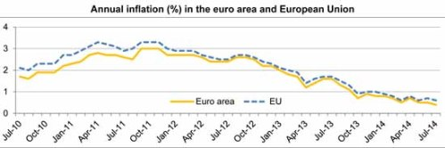 BLOG Euroflation