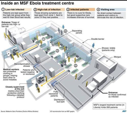 BLOG Ebola center