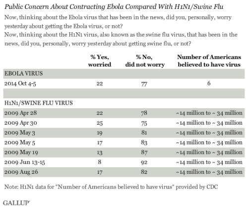 BLOG Ebola data