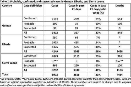 BLOG Ebola victims