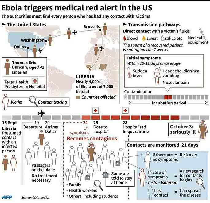 ebola timeline The ebola outbreak in west africa is the deadliest the world has ever seen you can toggle the view of this timeline between 2d and 3d, using the button in the bottom left-hand corner.