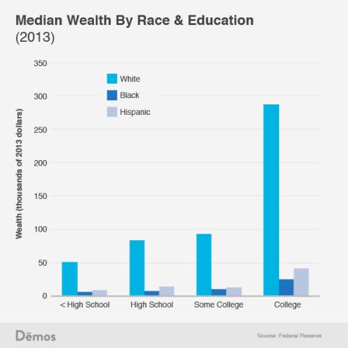 BLOG Wealth