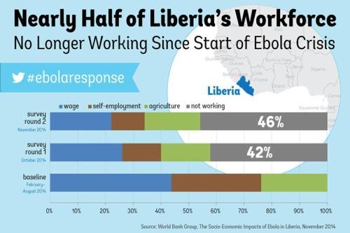 BLOG Ebola jobless