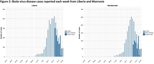 BLOG Liberia