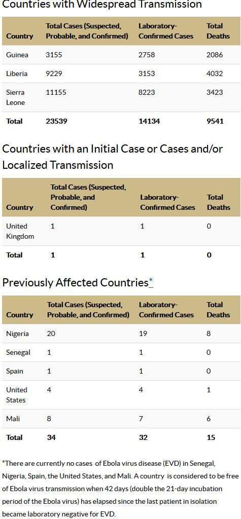 BLOG Ebola