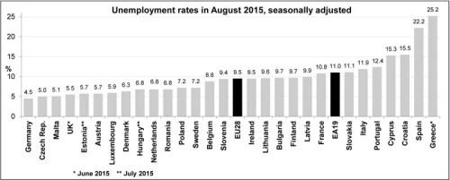 BLOG Eurojobs