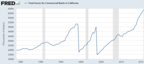 BLOG Banks