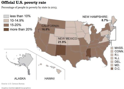 BLOG Poverty official