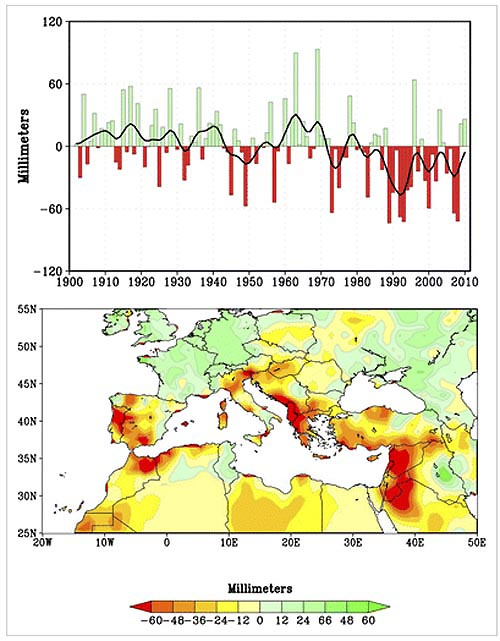 Millimeters of rain in the winter period from 1902 to 2010, showing a drop in rainfall in the 1971–2010 period (Hoerling et al. 2012). (b) Reds and oranges highlight the areas around the Mediterranean that experienced significantly drier winters during 1971–2010 than the comparison period of 1902–2010 (Hoerling et al. 2012).