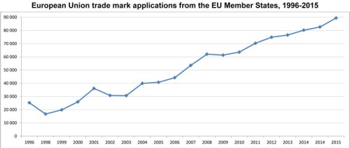 BOP Euroindicators Press Release
