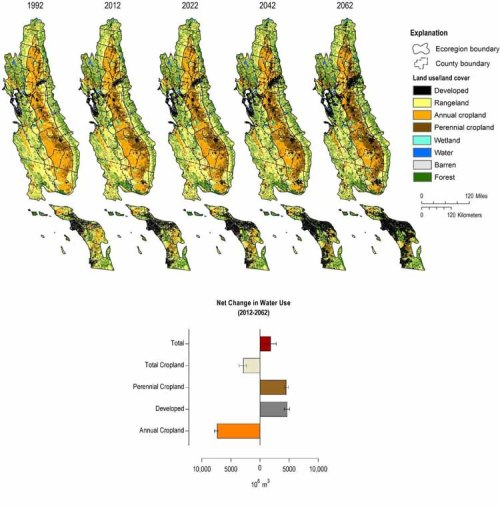 Land-use and land-cover change for the historical period (1992–2012) and the projected period (2012–2062) in California's Central Valley and Oak Woodlands regions under a business-as-usual scenario.
