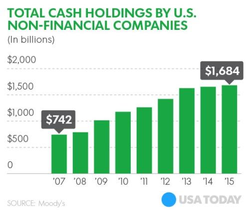 BLOG Cash