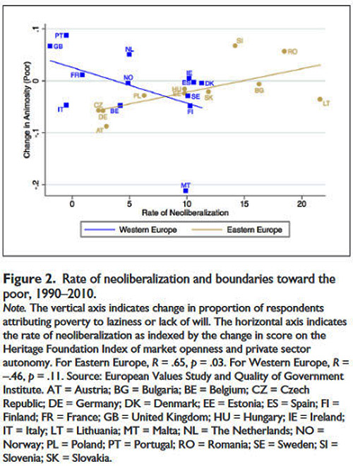 Chart Of The Day Neoliberalism And Intolerance Eats Shoots N Leaves