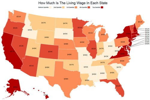 BLOG Wages