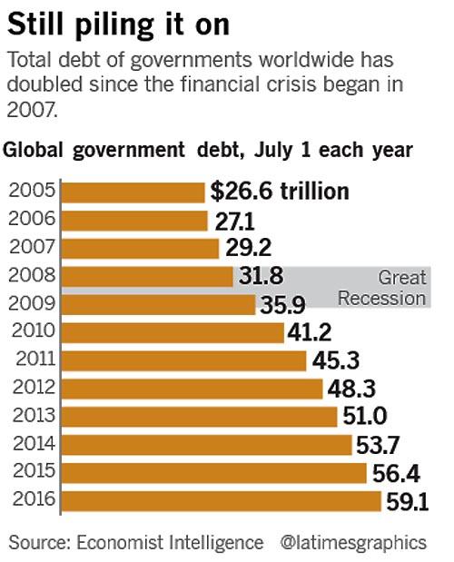 BLOG Debt 1
