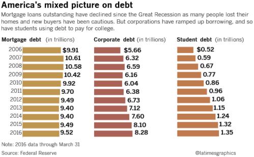 BLOG Debt 2