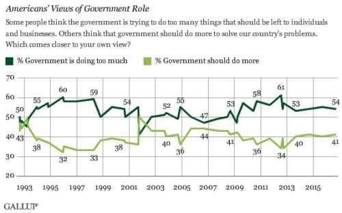 blog-govt