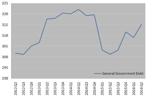 blog-greek-debt