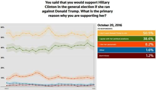blog-poll-clinton