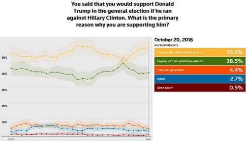 blog-poll-trump