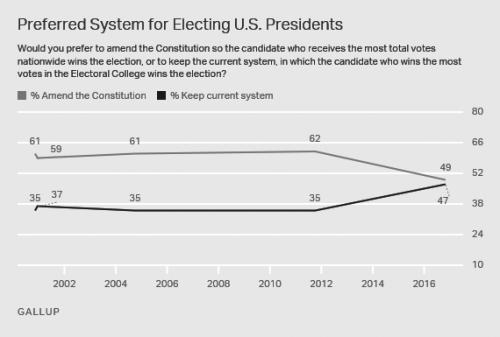 blog-electoral