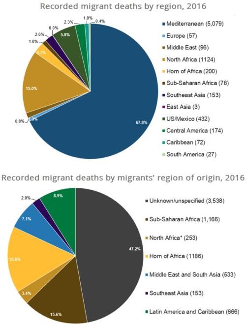 blog-migrants