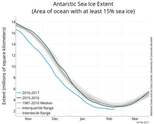 blog-ice-chart