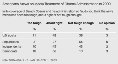 blog-media-obama