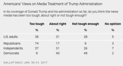 blog-media-trump