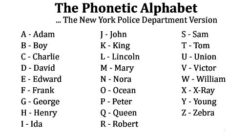 Germany Denazifies Its Phonetic Alphabet Eats Shoots N Leaves