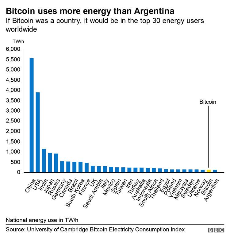 bitcoin store monreal)